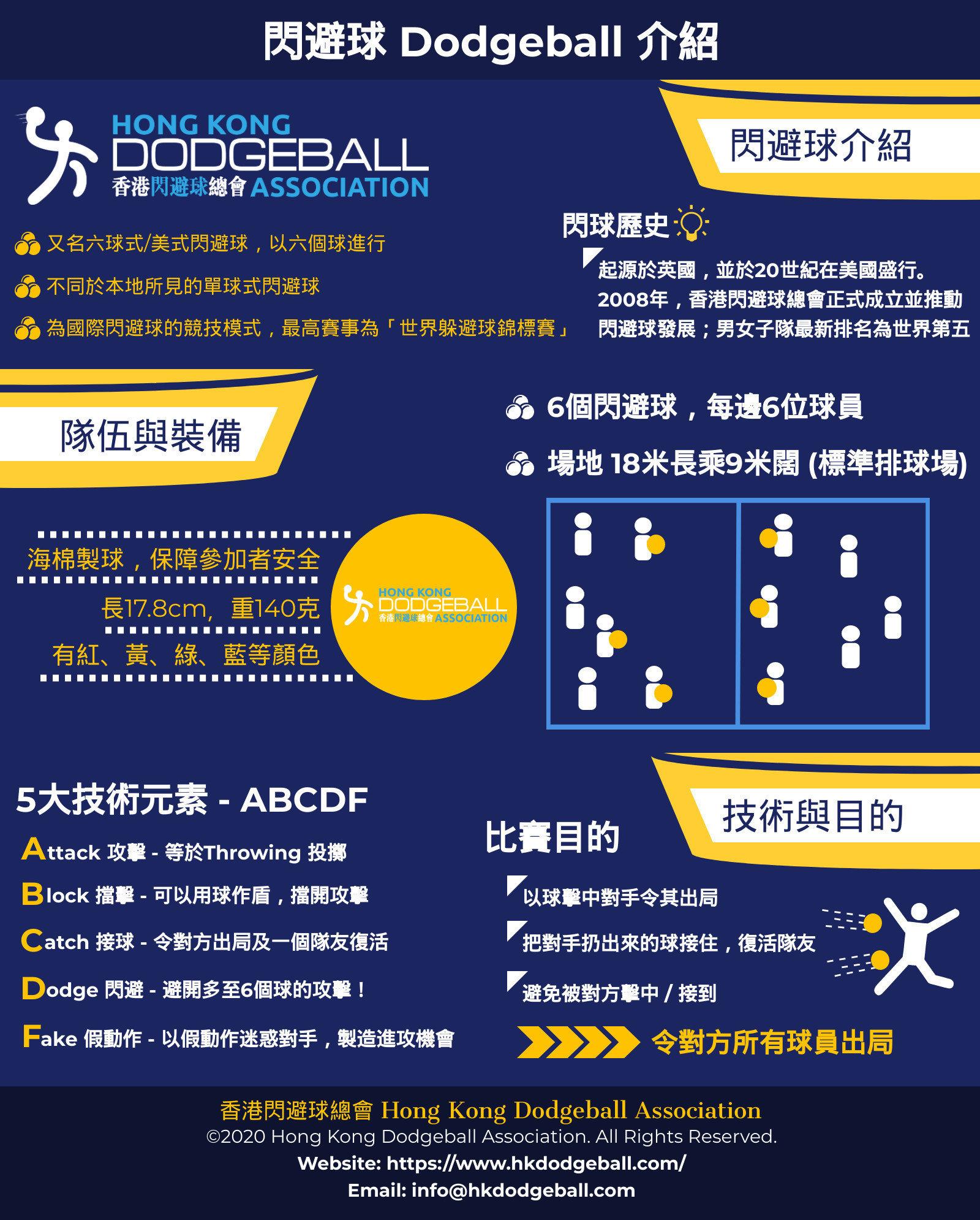 美式躲避球複式躲避球六球躲避球規則
